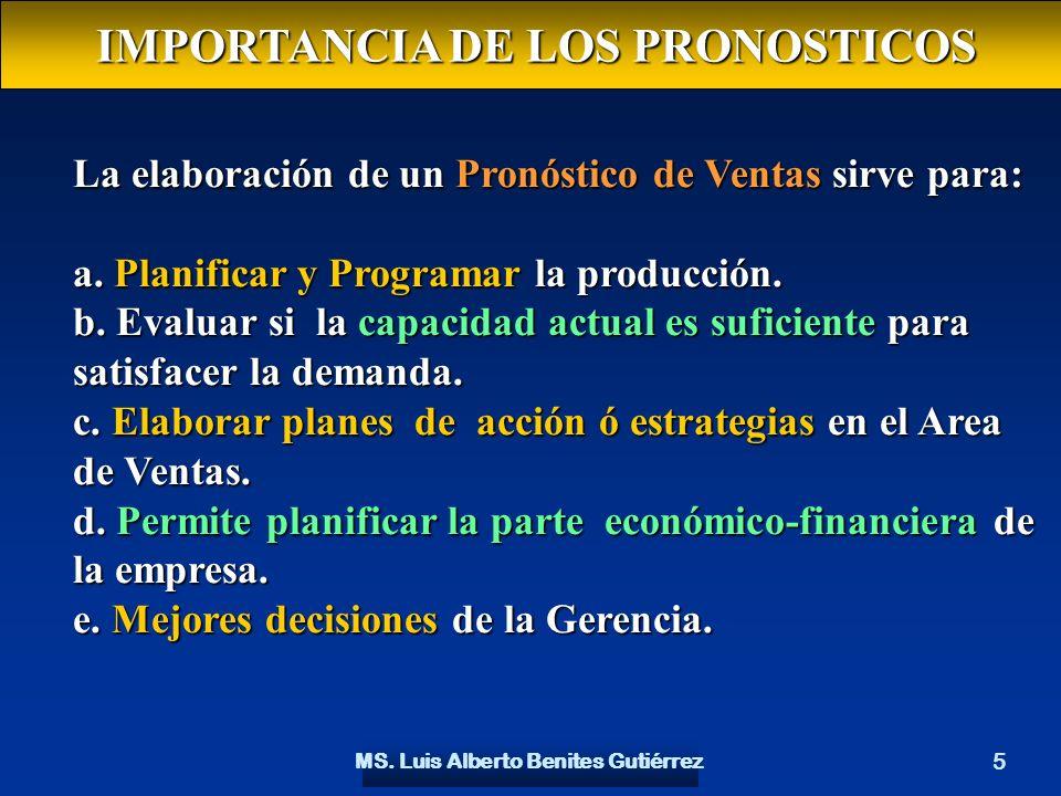 MS. Luis Alberto Benites Gutiérrez 5 La elaboración de un Pronóstico de Ventas sirve para: a. Planificar y Programar la producción. b. Evaluar si la c