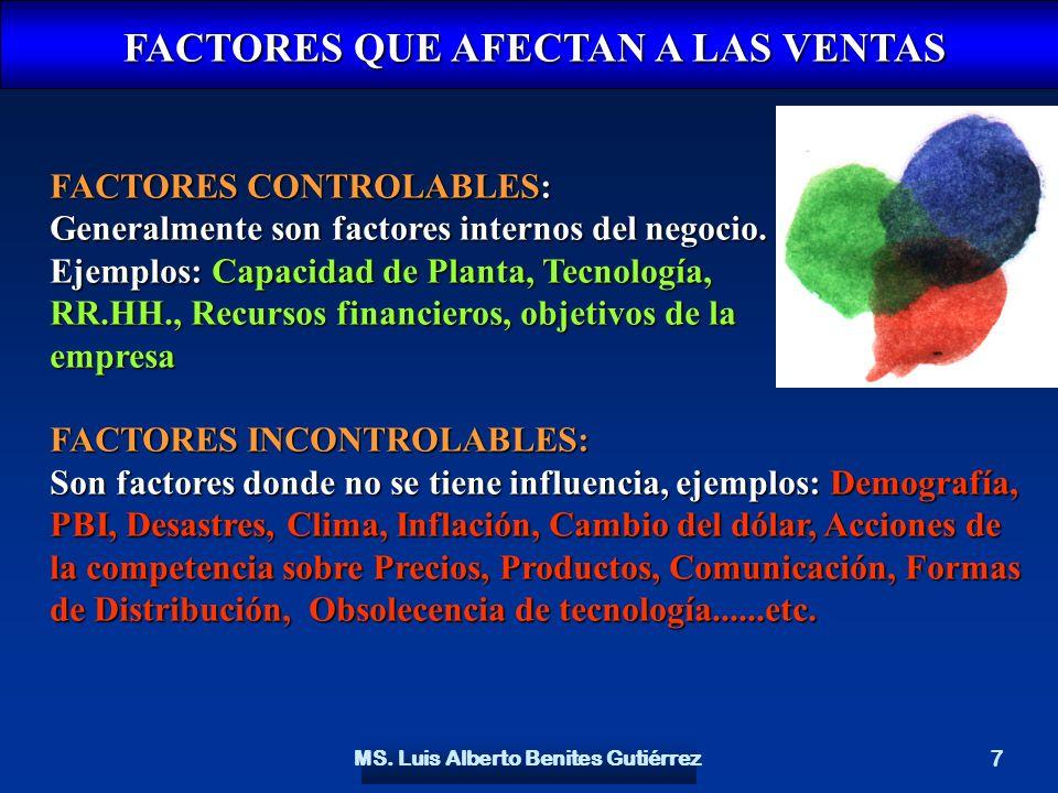 MS. Luis Alberto Benites Gutiérrez 18 Req. Min. Datos Selección de una técnica de pronóstico