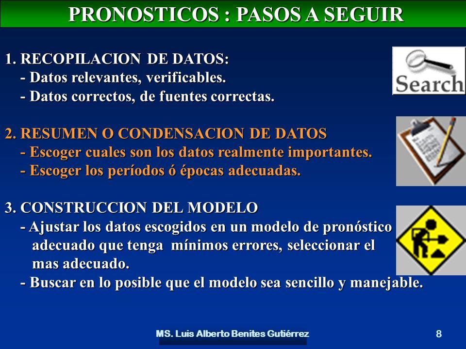 MS. Luis Alberto Benites Gutiérrez 8 PRONOSTICOS : PASOS A SEGUIR PRONOSTICOS : PASOS A SEGUIR 1. RECOPILACION DE DATOS: - Datos relevantes, verificab