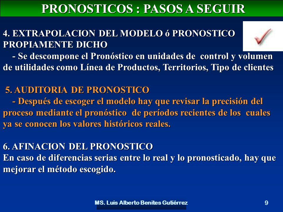 MS. Luis Alberto Benites Gutiérrez 9 4. EXTRAPOLACION DEL MODELO ó PRONOSTICO PROPIAMENTE DICHO - Se descompone el Pronóstico en unidades de control y