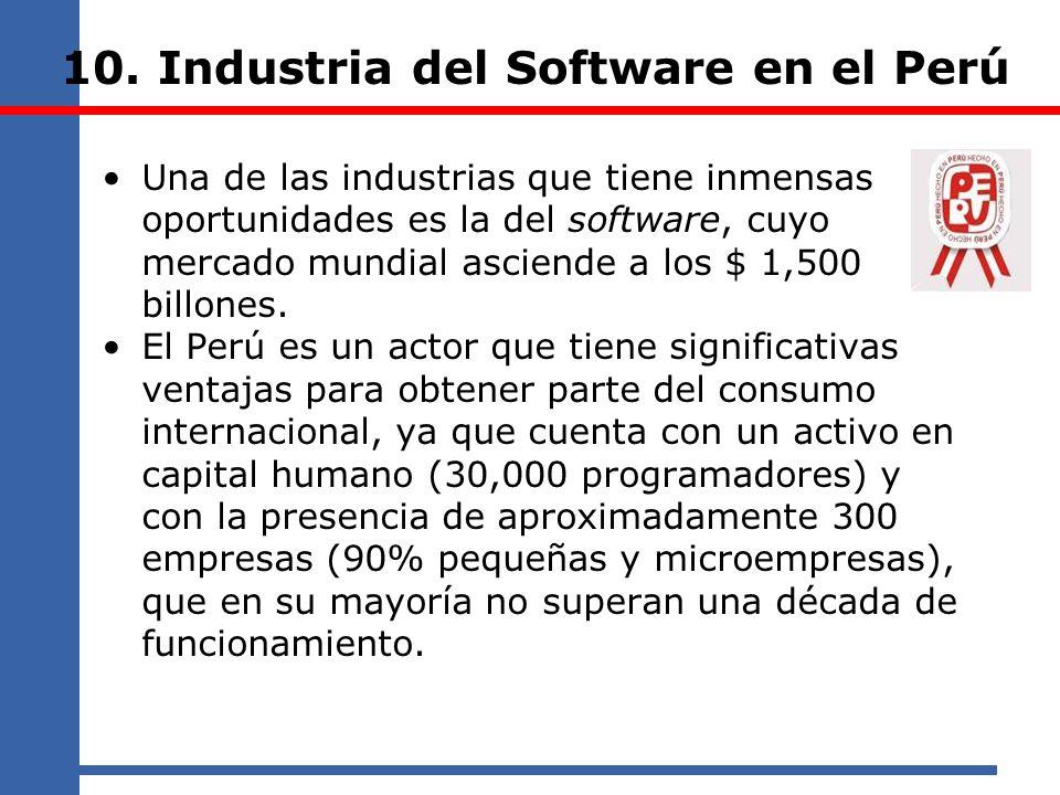 10. Industria del Software en el Perú Una de las industrias que tiene inmensas oportunidades es la del software, cuyo mercado mundial asciende a los $