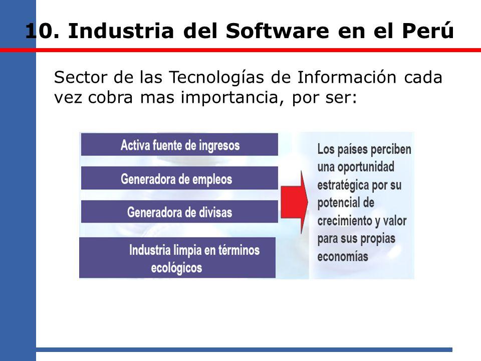 10. Industria del Software en el Perú Sector de las Tecnologías de Información cada vez cobra mas importancia, por ser: