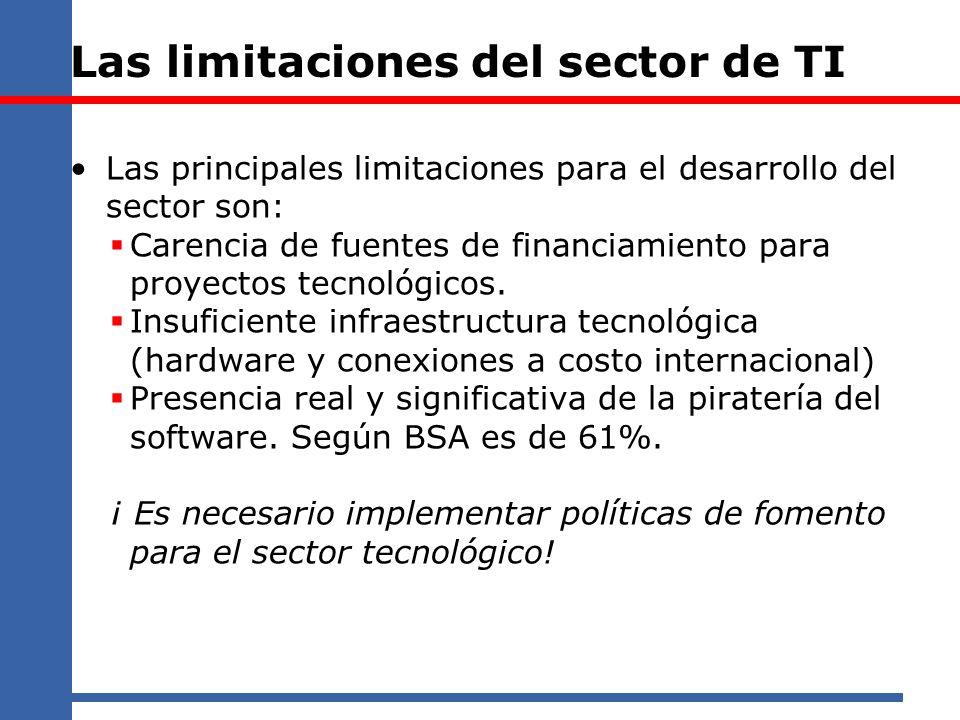 Las limitaciones del sector de TI Las principales limitaciones para el desarrollo del sector son: Carencia de fuentes de financiamiento para proyectos