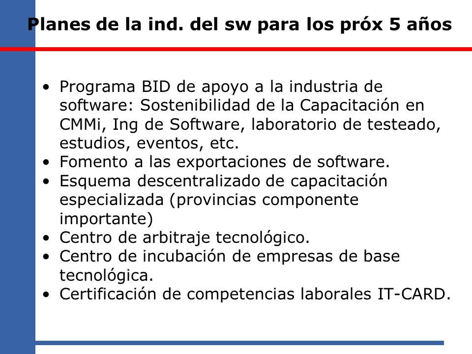 Planes de la ind. del sw para los próx 5 años Programa BID de apoyo a la industria de software: Sostenibilidad de la Capacitación en CMMi, Ing de Soft