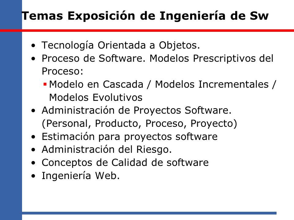 Temas Exposición de Ingeniería de Sw Tecnología Orientada a Objetos. Proceso de Software. Modelos Prescriptivos del Proceso: Modelo en Cascada / Model