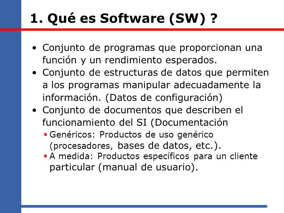 1. Qué es Software (SW) ? Conjunto de programas que proporcionan una función y un rendimiento esperados. Conjunto de estructuras de datos que permiten