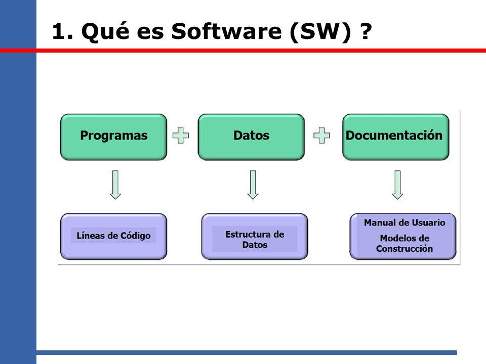 1. Qué es Software (SW) ?