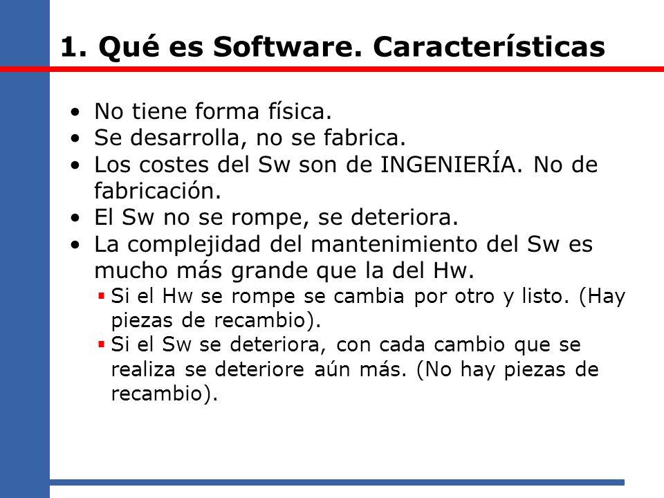 1. Qué es Software. Características No tiene forma física. Se desarrolla, no se fabrica. Los costes del Sw son de INGENIERÍA. No de fabricación. El Sw