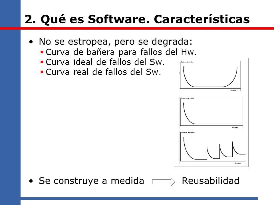 2. Qué es Software. Características No se estropea, pero se degrada: Curva de bañera para fallos del Hw. Curva ideal de fallos del Sw. Curva real de f