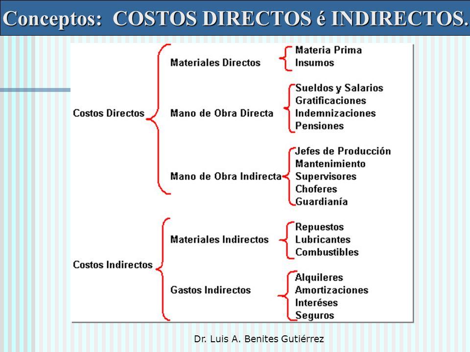 Dr. Luis A. Benites Gutiérrez Conceptos: COSTOS DIRECTOS é INDIRECTOS.