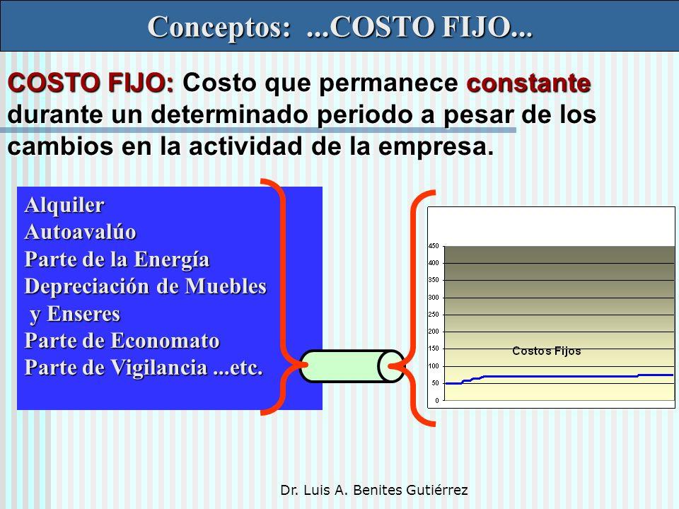Dr. Luis A. Benites Gutiérrez Conceptos:...COSTO FIJO... AlquilerAutoavalúo Parte de la Energía Depreciación de Muebles y Enseres y Enseres Parte de E