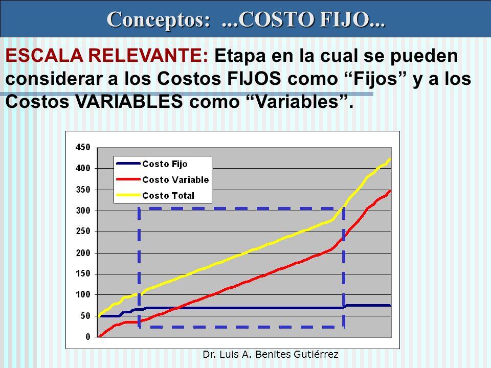 Dr. Luis A. Benites Gutiérrez Conceptos:...COSTO FIJO... ESCALA RELEVANTE: Etapa en la cual se pueden considerar a los Costos FIJOS como Fijos y a los