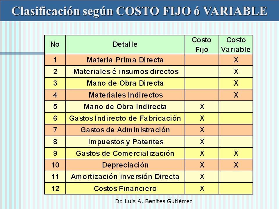 Dr. Luis A. Benites Gutiérrez Clasificación según COSTO FIJO ó VARIABLE