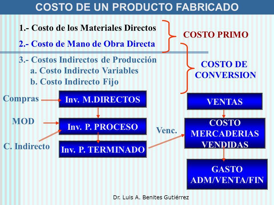 Dr. Luis A. Benites Gutiérrez COSTO DE UN PRODUCTO FABRICADO 1.- Costo de los Materiales Directos 2.- Costo de Mano de Obra Directa 3.- Costos Indirec