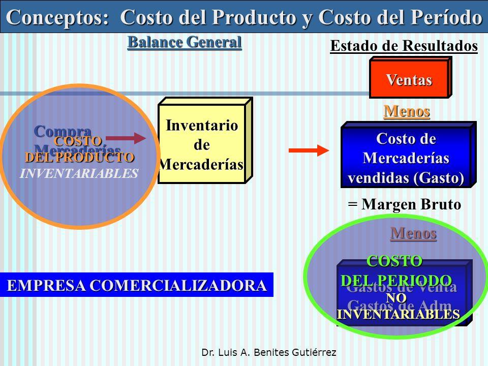 Dr. Luis A. Benites Gutiérrez Conceptos: Costo del Producto y Costo del Período Inventario de deMercaderías Costo de Mercaderías Mercaderías vendidas