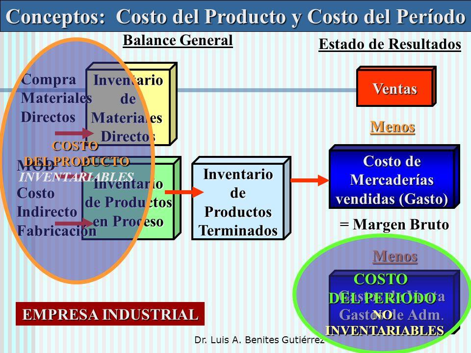 Dr. Luis A. Benites Gutiérrez Conceptos: Costo del Producto y Costo del Período Inventario de deMaterialesDirectos Inventario de Productos en Proceso