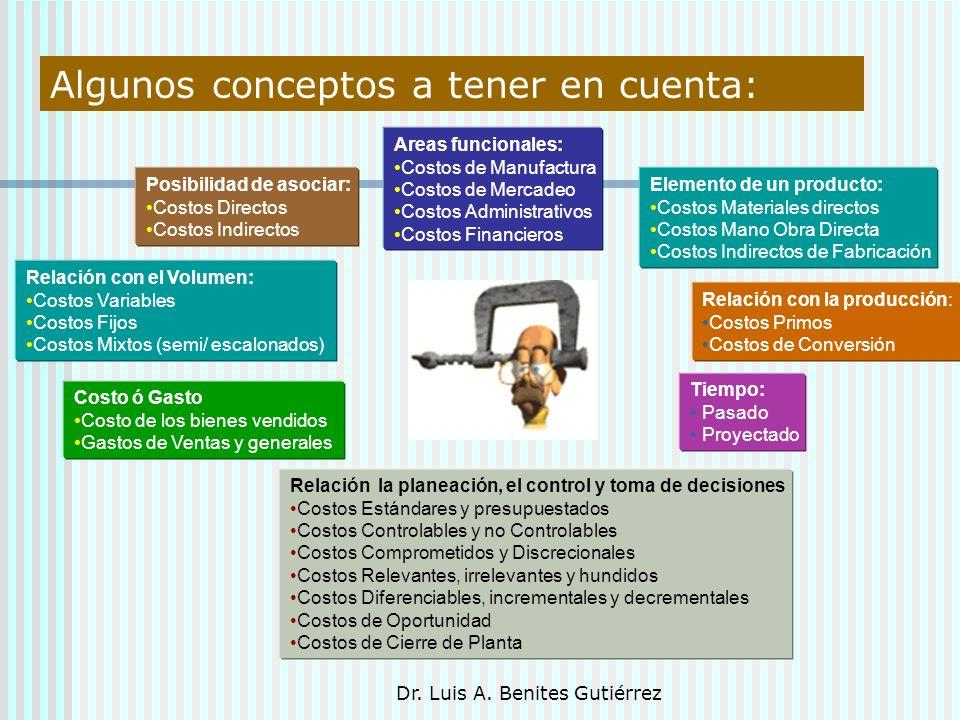 Dr. Luis A. Benites Gutiérrez Algunos conceptos a tener en cuenta: Areas funcionales: Costos de Manufactura Costos de Mercadeo Costos Administrativos