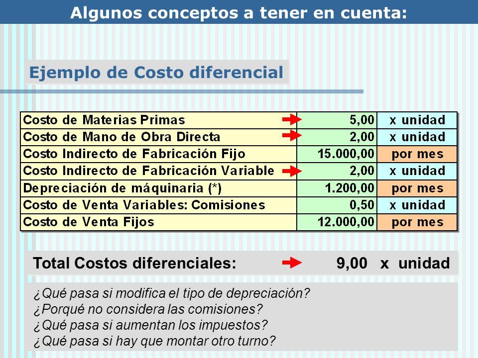 Dr. Luis A. Benites Gutiérrez Algunos conceptos a tener en cuenta: Ejemplo de Costo diferencial Total Costos diferenciales: 9,00 x unidad ¿Qué pasa si