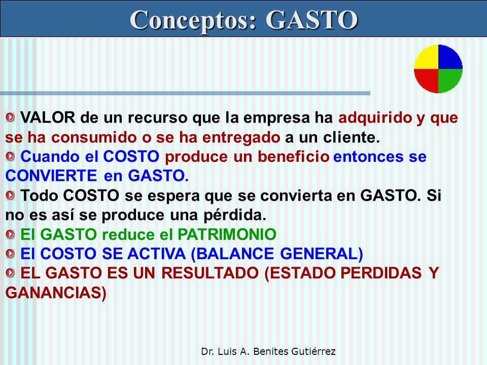 Dr. Luis A. Benites Gutiérrez VALOR de un recurso que la empresa ha adquirido y que se ha consumido o se ha entregado a un cliente. Cuando el COSTO pr