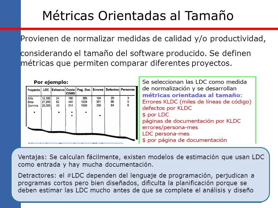 Métricas Orientadas al Tamaño Provienen de normalizar medidas de calidad y/o productividad, considerando el tamaño del software producido. Se definen