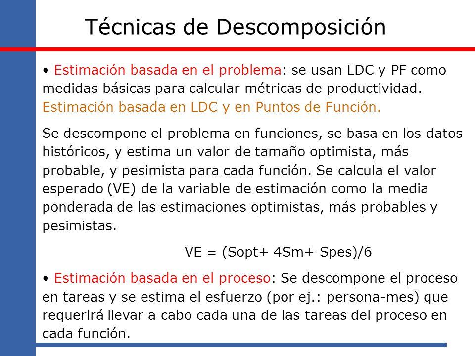 Técnicas de Descomposición Estimación basada en el problema: se usan LDC y PF como medidas básicas para calcular métricas de productividad. Estimación