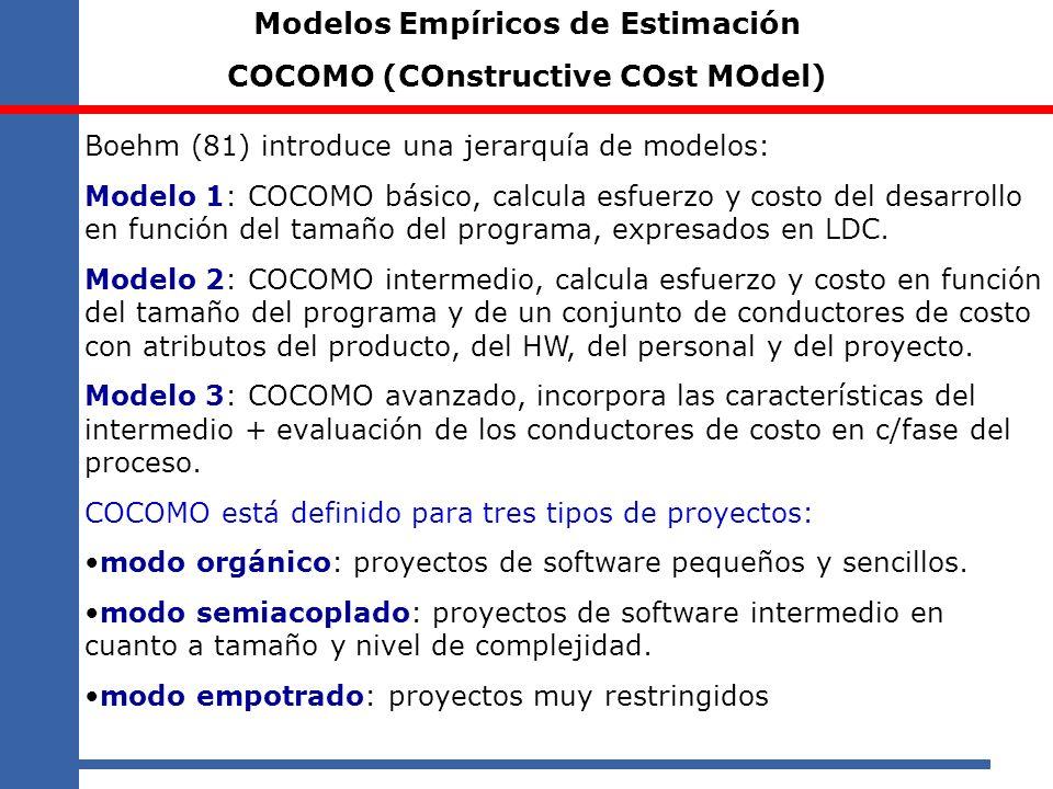 Modelos Empíricos de Estimación COCOMO (COnstructive COst MOdel) Boehm (81) introduce una jerarquía de modelos: Modelo 1: COCOMO básico, calcula esfue