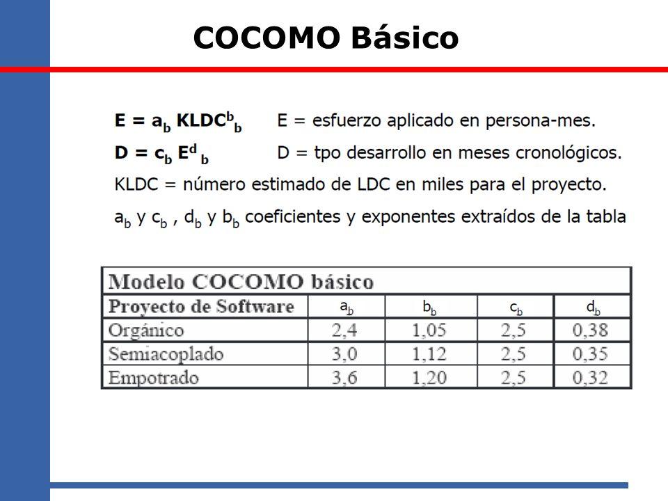 COCOMO Básico