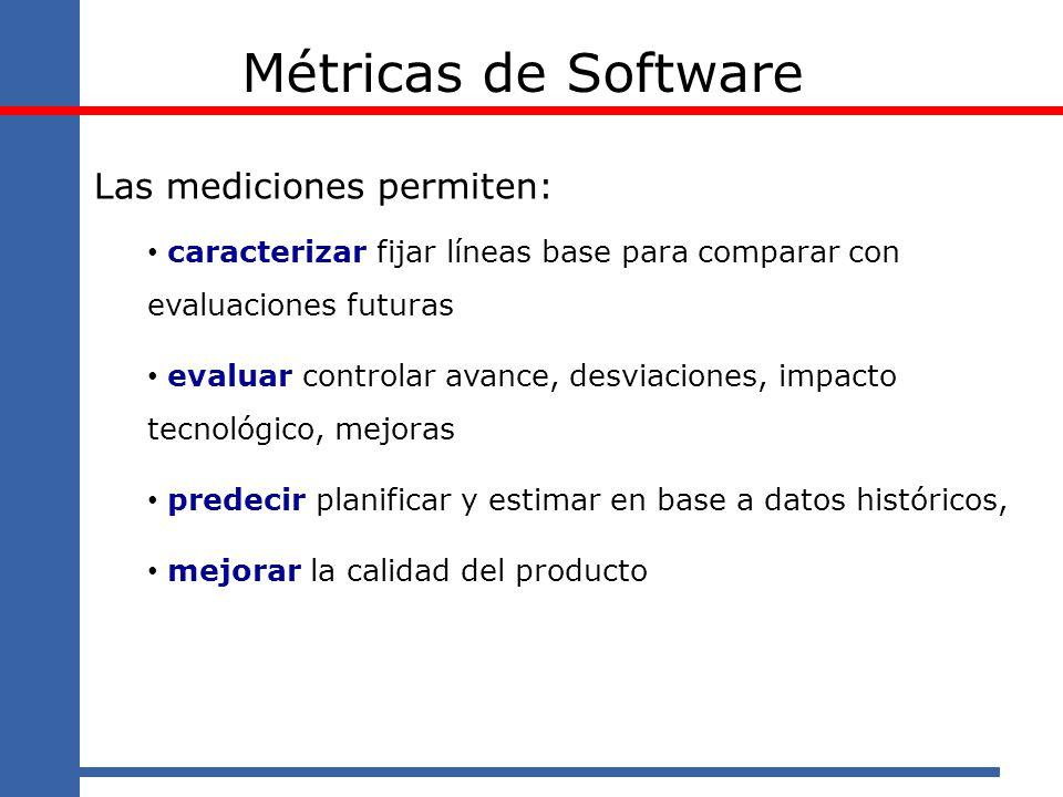 Métricas de Software Las mediciones permiten: caracterizar fijar líneas base para comparar con evaluaciones futuras evaluar controlar avance, desviaci