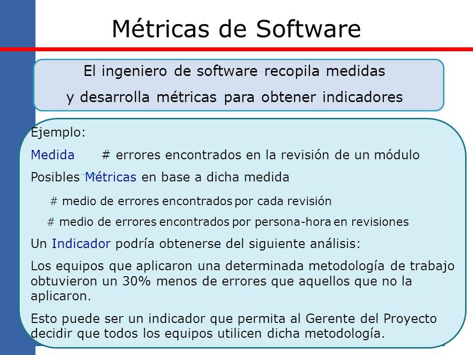 Métricas de Software El ingeniero de software recopila medidas y desarrolla métricas para obtener indicadores Ejemplo: Medida # errores encontrados en