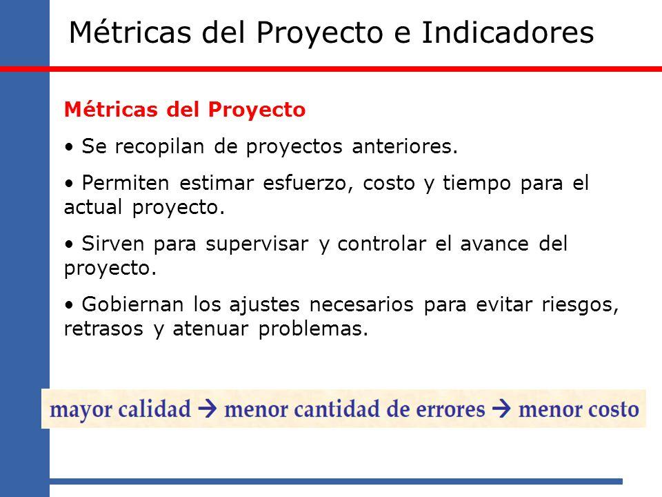 Métricas del Proyecto e Indicadores Métricas del Proyecto Se recopilan de proyectos anteriores. Permiten estimar esfuerzo, costo y tiempo para el actu