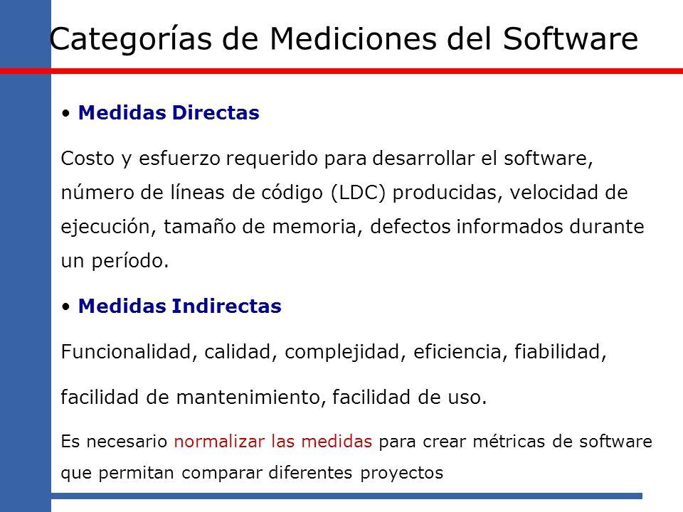 Categorías de Mediciones del Software Medidas Directas Costo y esfuerzo requerido para desarrollar el software, número de líneas de código (LDC) produ