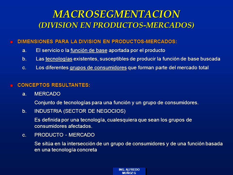 ING. ALFREDO MUÑOZ G MACROSEGMENTACION (DIVISION EN PRODUCTOS-MERCADOS) DIMENSIONES PARA LA DIVISION EN PRODUCTOS-MERCADOS: DIMENSIONES PARA LA DIVISI