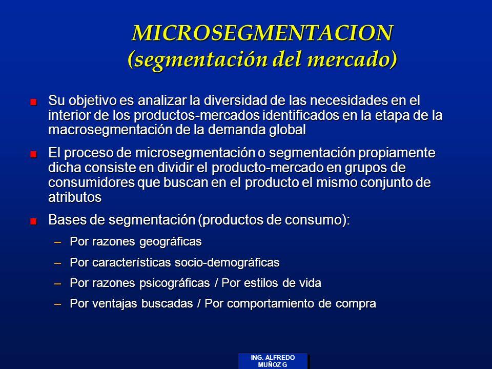 ING. ALFREDO MUÑOZ G MICROSEGMENTACION (segmentación del mercado) Su objetivo es analizar la diversidad de las necesidades en el interior de los produ