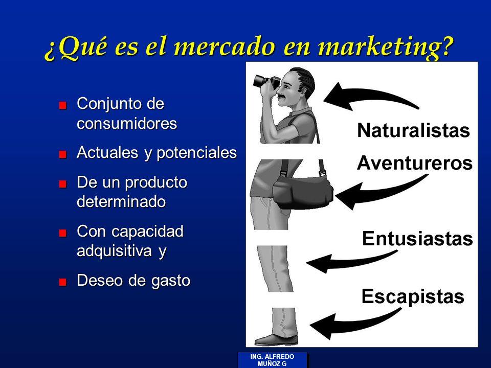 ING. ALFREDO MUÑOZ G ¿Qué es el mercado en marketing? Conjunto de consumidores Conjunto de consumidores Actuales y potenciales Actuales y potenciales