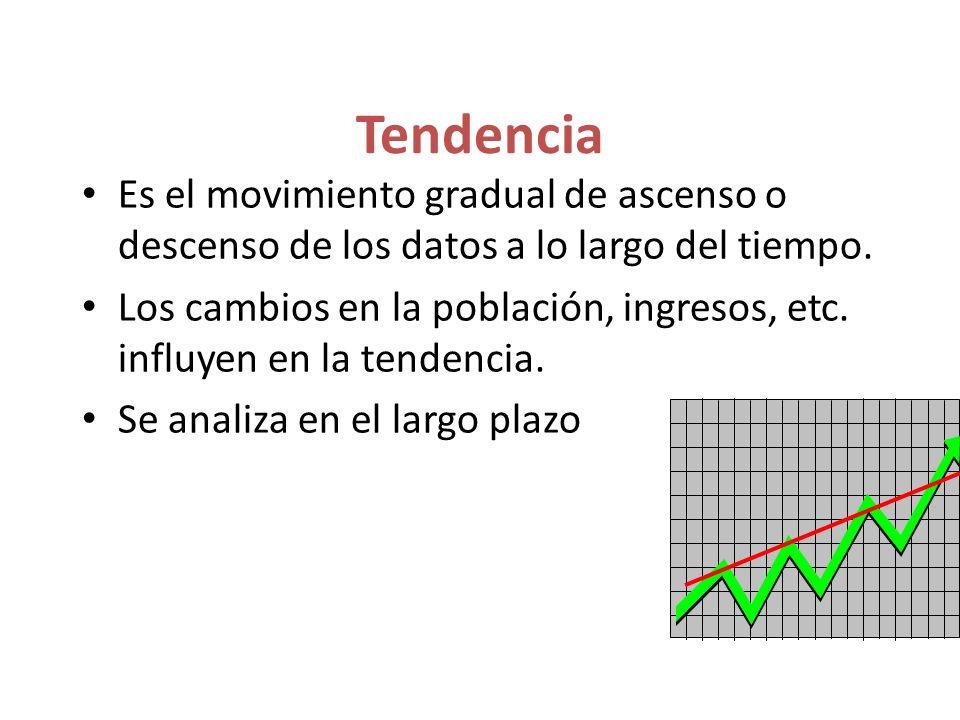 Tendencia Es el movimiento gradual de ascenso o descenso de los datos a lo largo del tiempo. Los cambios en la población, ingresos, etc. influyen en l