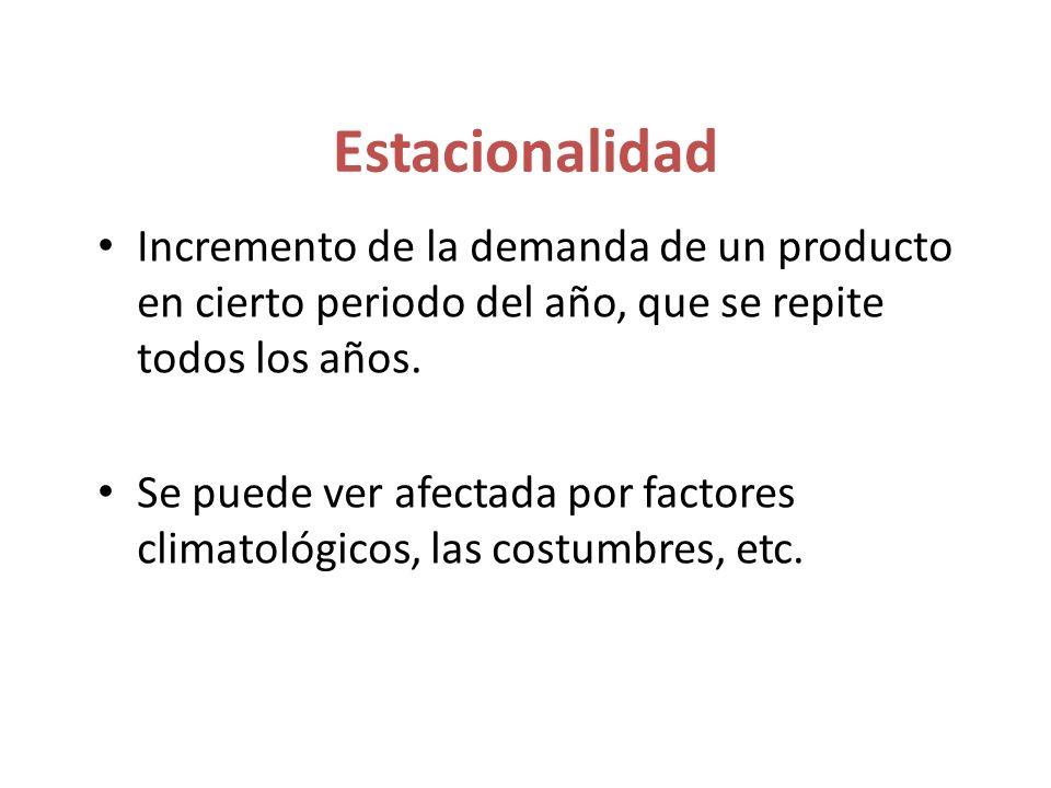Estacionalidad Incremento de la demanda de un producto en cierto periodo del año, que se repite todos los años. Se puede ver afectada por factores cli