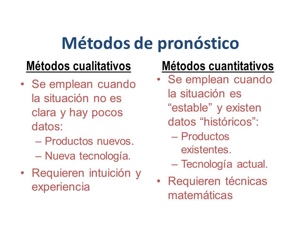 Métodos de pronóstico Se emplean cuando la situación es estable y existen datos históricos: –Productos existentes. –Tecnología actual. Requieren técni