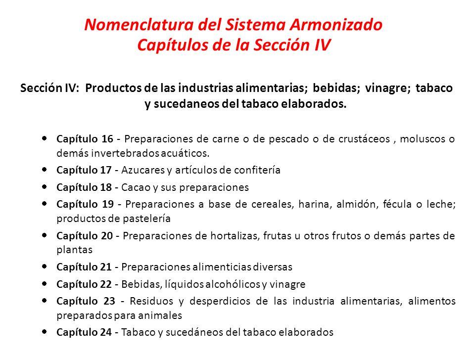 Nomenclatura del Sistema Armonizado Capítulos de la Sección IV Sección IV: Productos de las industrias alimentarias; bebidas; vinagre; tabaco y suceda