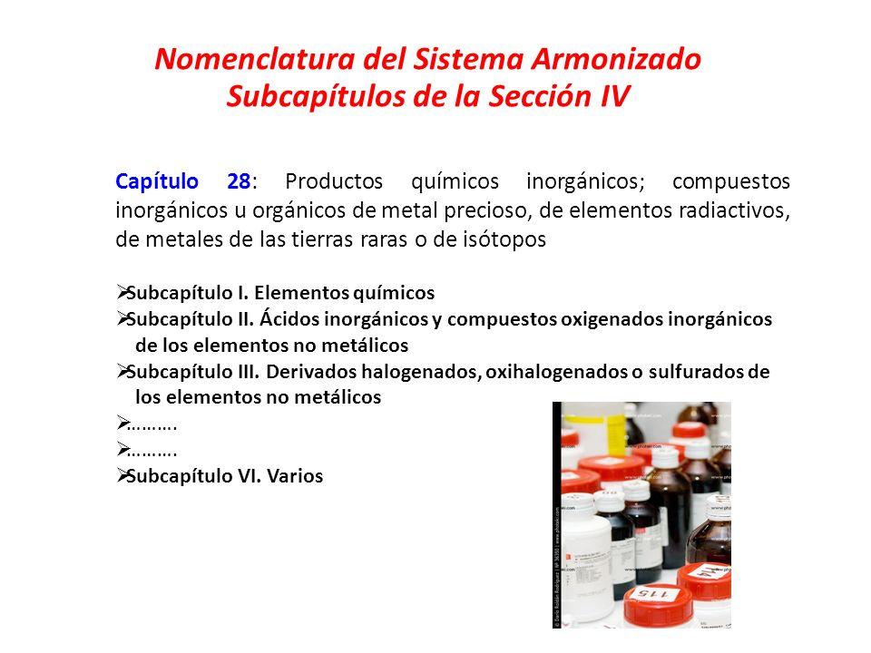 Nomenclatura del Sistema Armonizado Subcapítulos de la Sección IV Capítulo 28: Productos químicos inorgánicos; compuestos inorgánicos u orgánicos de m