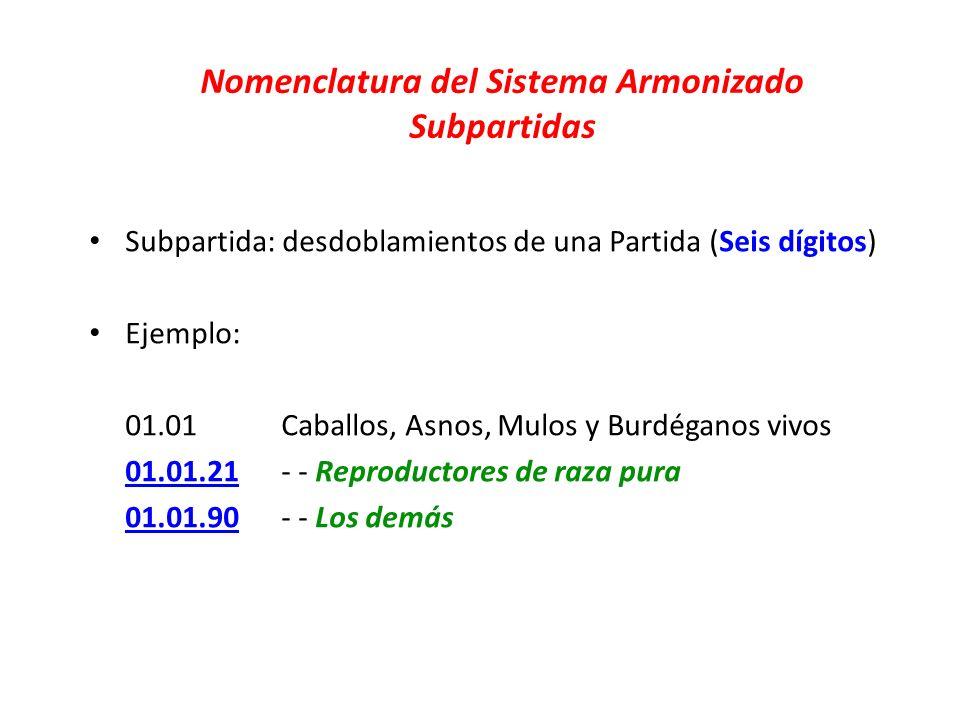Nomenclatura del Sistema Armonizado Subpartidas Subpartida: desdoblamientos de una Partida (Seis dígitos) Ejemplo: 01.01Caballos, Asnos, Mulos y Burdé