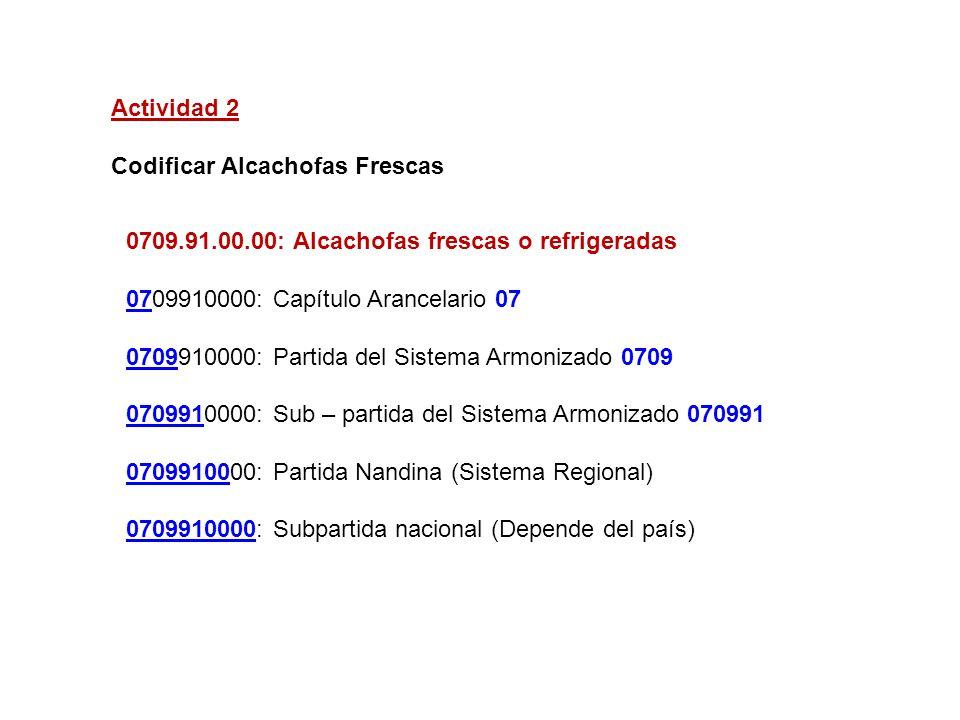 Actividad 2 Codificar Alcachofas Frescas 0709.91.00.00: Alcachofas frescas o refrigeradas 0709910000: Capítulo Arancelario 07 0709910000: Partida del