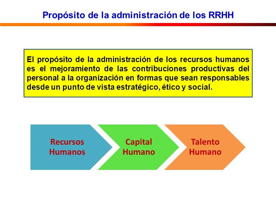 Propósito de la administración de los RRHH El propósito de la administración de los recursos humanos es el mejoramiento de las contribuciones productivas del personal a la organización en formas que sean responsables desde un punto de vista estratégico, ético y social.