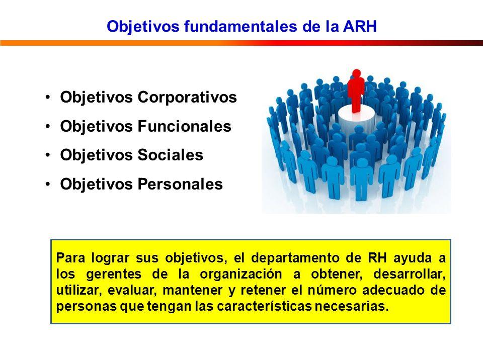 Objetivos fundamentales de la ARH Objetivos Corporativos Objetivos Funcionales Objetivos Sociales Objetivos Personales Para lograr sus objetivos, el d