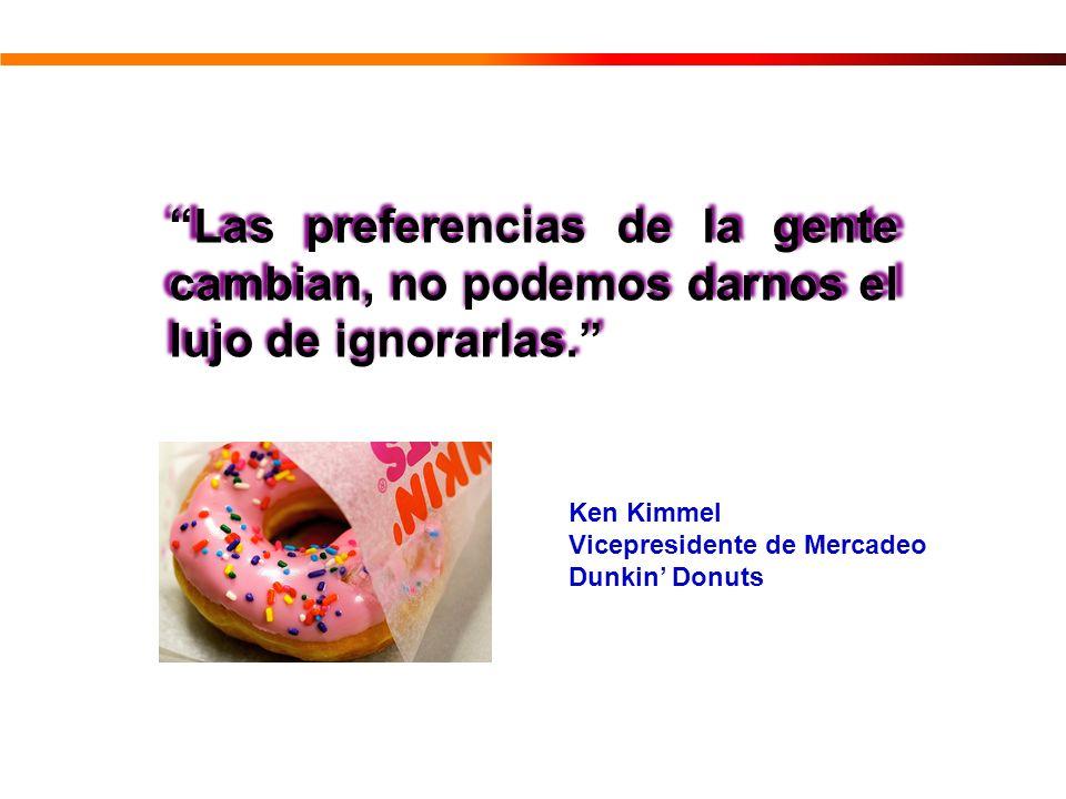 Las preferencias de la gente cambian, no podemos darnos el lujo de ignorarlas. Ken Kimmel Vicepresidente de Mercadeo Dunkin Donuts