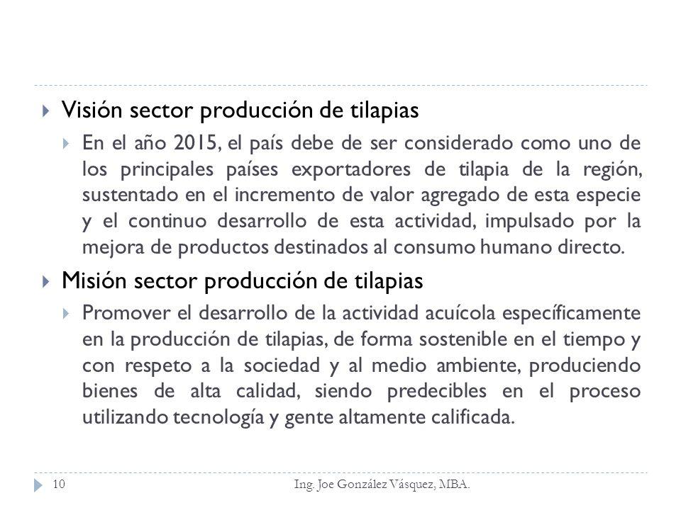 Visión sector producción de tilapias En el año 2015, el país debe de ser considerado como uno de los principales países exportadores de tilapia de la