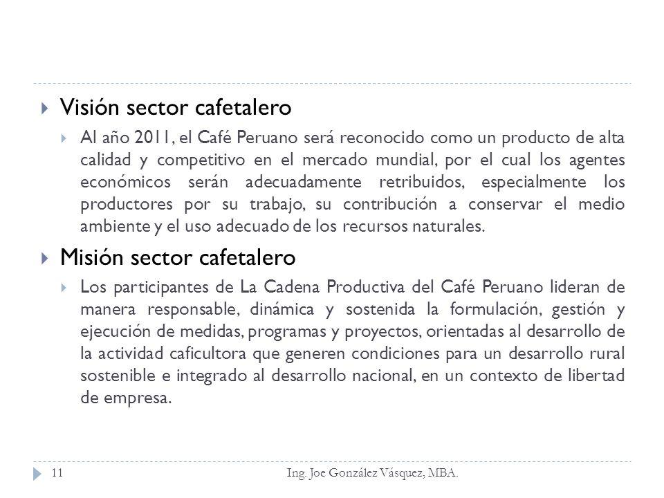 Visión sector cafetalero Al año 2011, el Café Peruano será reconocido como un producto de alta calidad y competitivo en el mercado mundial, por el cua