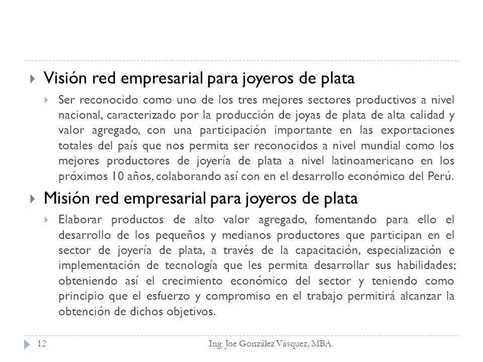 Visión red empresarial para joyeros de plata Ser reconocido como uno de los tres mejores sectores productivos a nivel nacional, caracterizado por la p