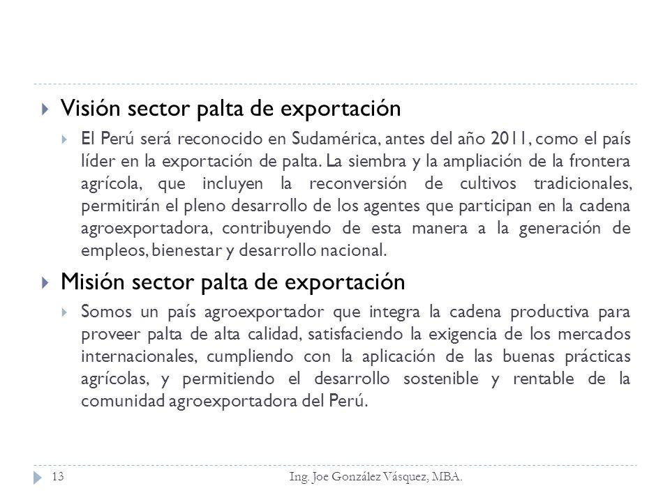 Visión sector palta de exportación El Perú será reconocido en Sudamérica, antes del año 2011, como el país líder en la exportación de palta. La siembr