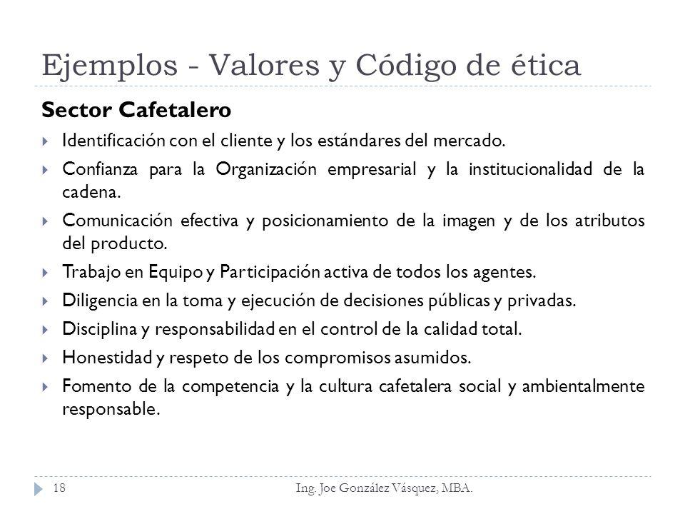 Ejemplos - Valores y Código de ética Sector Cafetalero Identificación con el cliente y los estándares del mercado. Confianza para la Organización empr