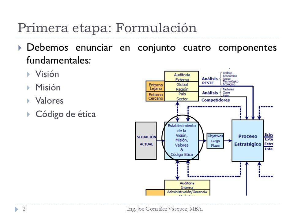 Primera etapa: Formulación Debemos enunciar en conjunto cuatro componentes fundamentales: Visión Misión Valores Código de ética Ing. Joe González Vásq